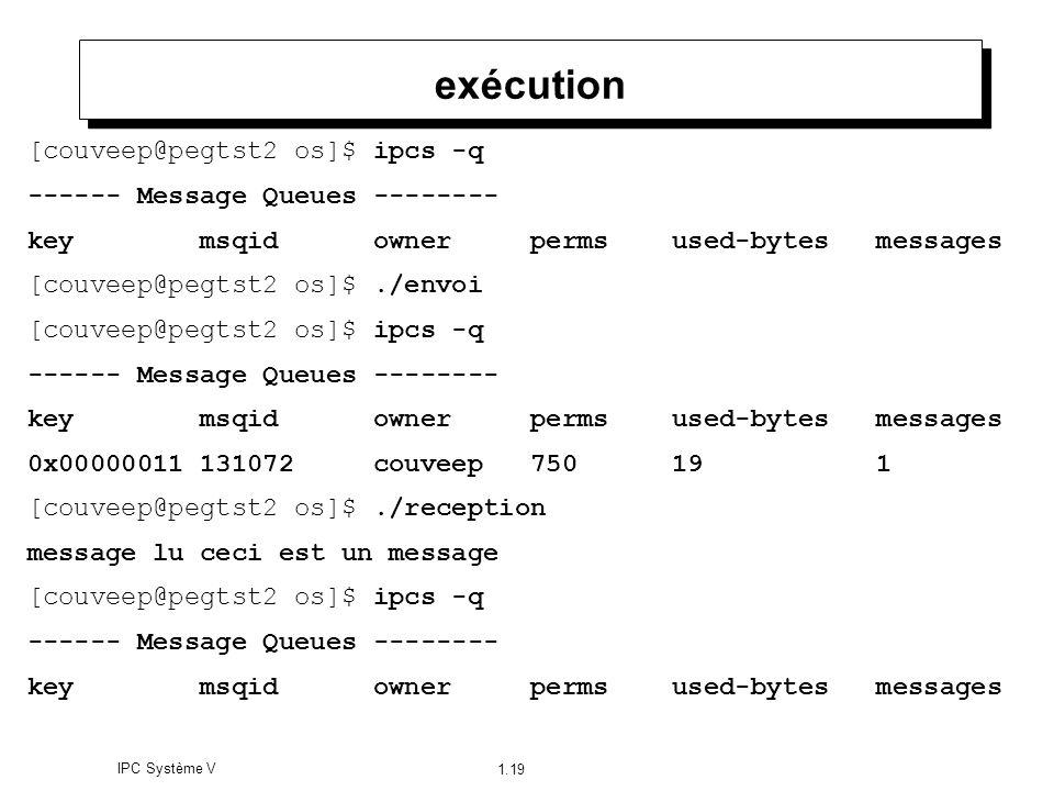 exécution [couveep@pegtst2 os]$ ipcs -q ------ Message Queues --------